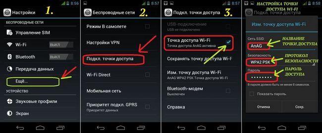 точка доступу Wi-Fi на Android 4
