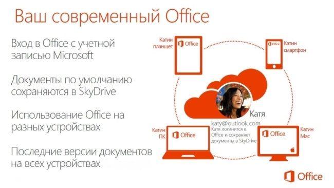 Microsoft office 2013 що нового для користувачів
