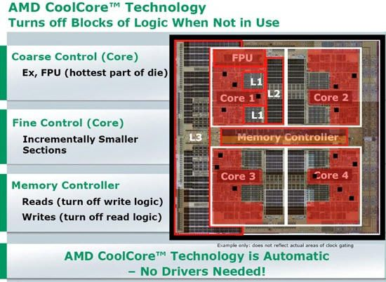 Модернізовані технології енергозбереження - AMD Cool`n`Quiet, CoolCore, Independent Dynamic Core и Dual Dynamic Power Management