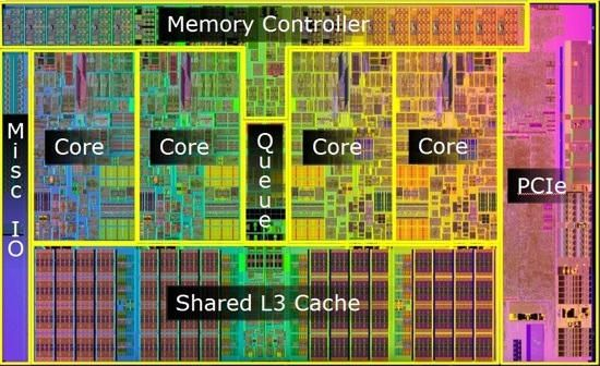 Блок-схема процесора Lynnfield