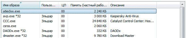 Переваги та недоліки 64-бітної архітектури windows 7